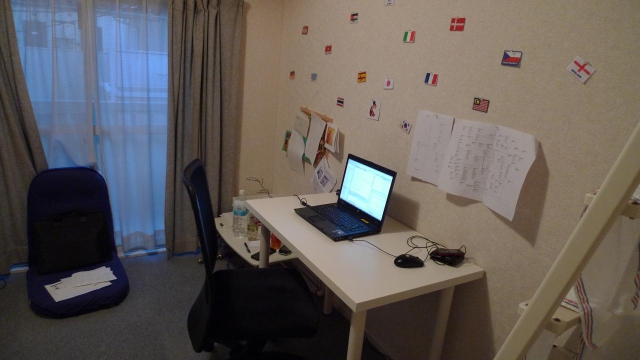 büro, küche und wc   pottwalblog - Büro Küche