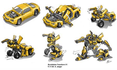 Transformer transformiert